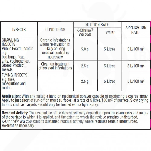 bayer insektizid k othrine wg250 20 g - 1