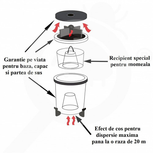 eu russell ipm trap maxifly - 8