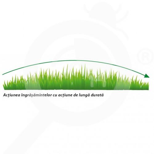 eu garden boom fertilizer pre seed 15 20 10 3mgo 15 kg - 0