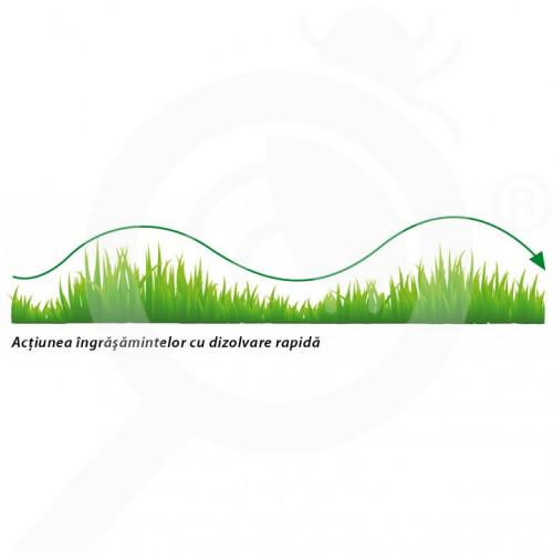 eu garden boom fertilizer spring 25 05 12 3mgo 15 kg - 0