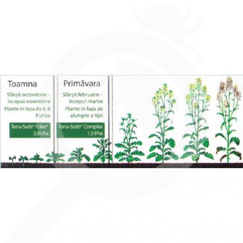 hu bioiberica growth regulator terra sorb complex 1 l - 0